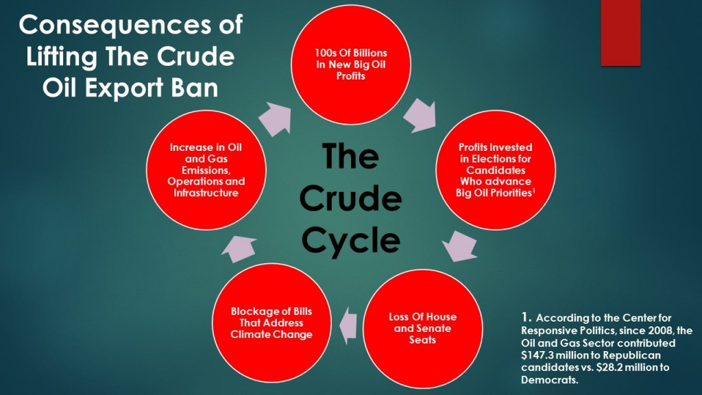 The Crude Cycle_JPEG